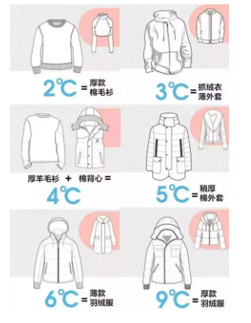 妈妈注意:千万不要给孩子穿保暖内衣了,包括冬天!真的会害了他