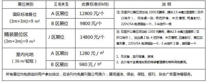 2020 第24 屆中國(杭州)國際紡織服裝供應鏈博覽會